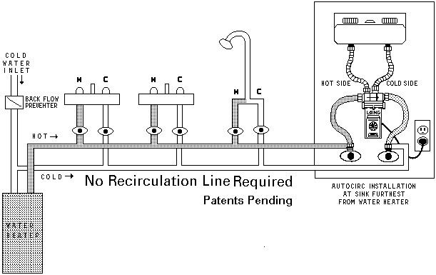 ACT-303-BTW Laing Autocirc Instant Water Pump